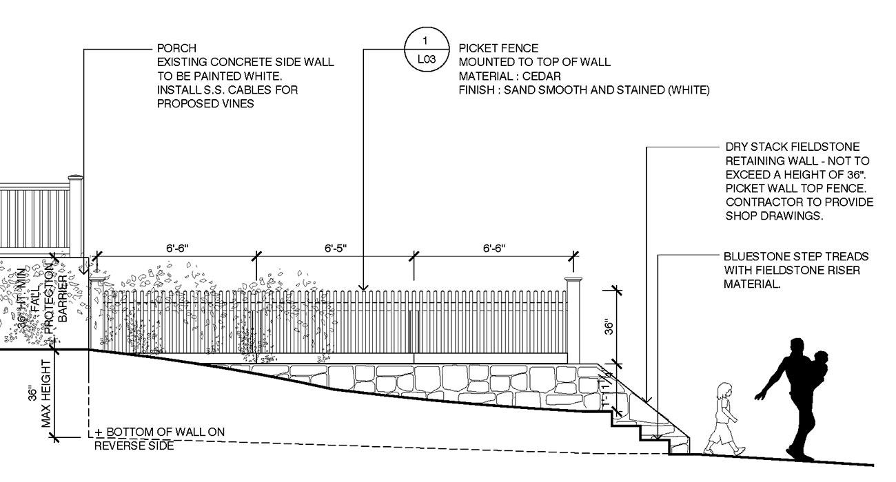 The LaurelRock Company | Design Services - Design Development